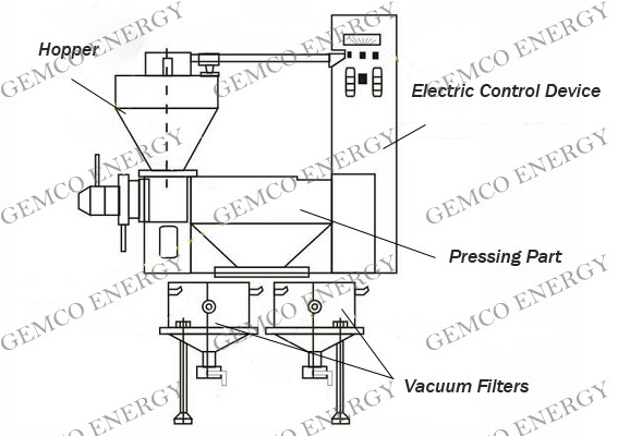 YZS-130A automatic oil expeller structure