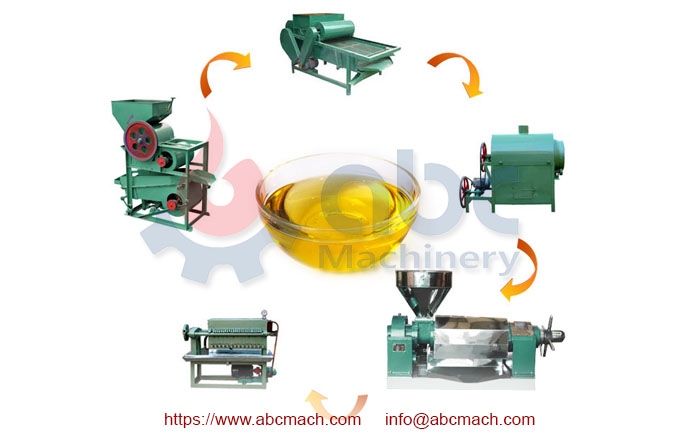 small edible oil processing plant low cost